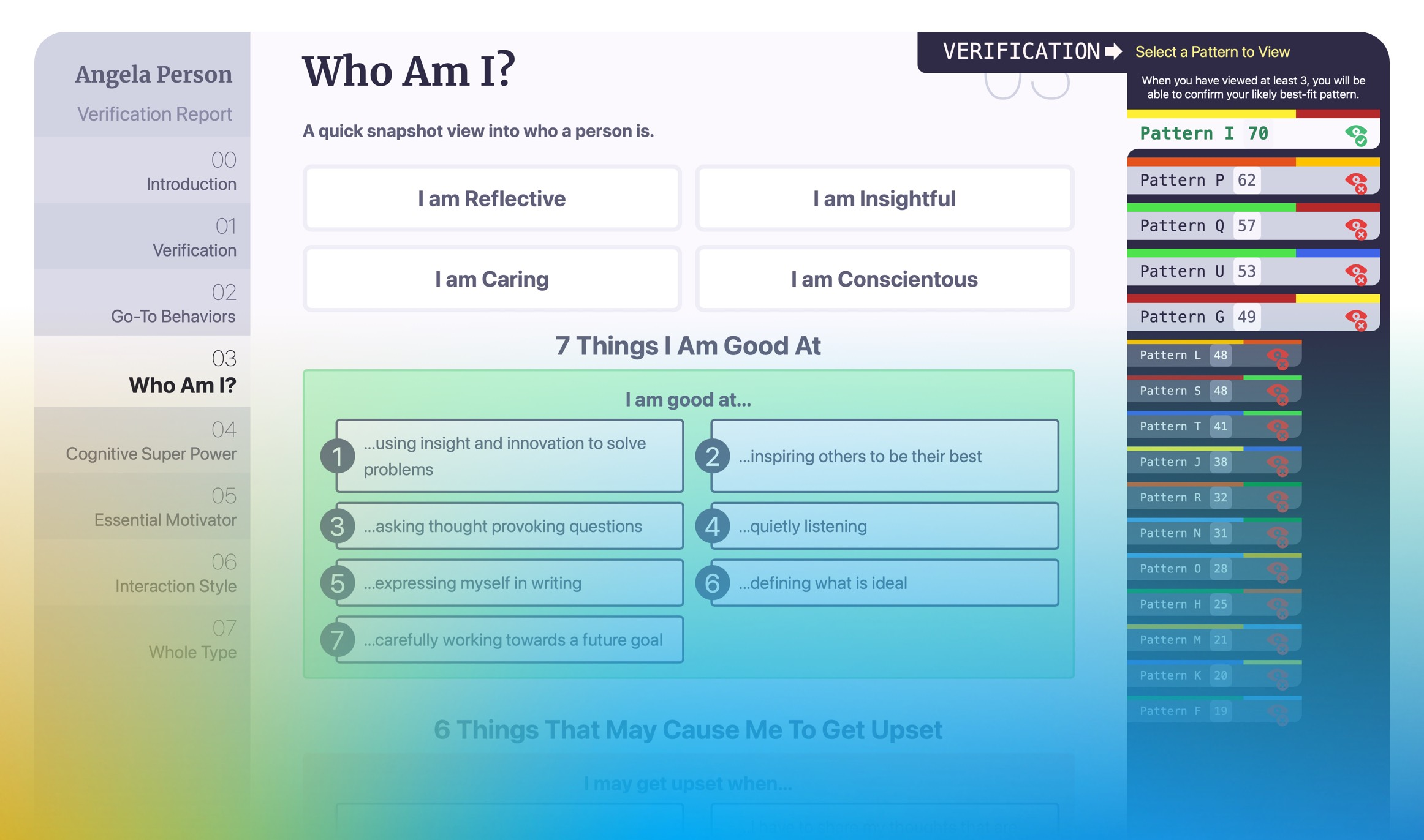 Personality Wizard Unique Digital Verification Process